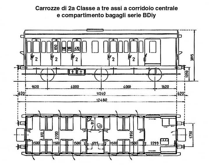 Rivarossi for Come costruire una carrozza